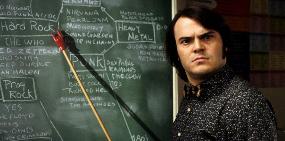 School of Rock Recensione